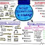 Plakat - Nowe Technologie w Edukacji